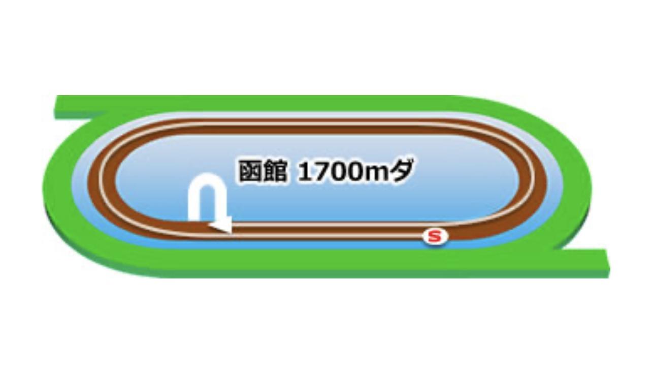 【函館】ダート1700mコースイメージ