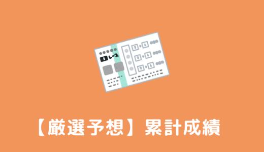 【厳選予想】累計の馬券予想成績(本命馬◎の回収率)