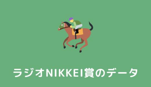 【2022年】ラジオNIKKEI賞の過去傾向データと馬券予想
