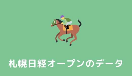 【2022年】札幌日経オープンの過去傾向データと馬券予想