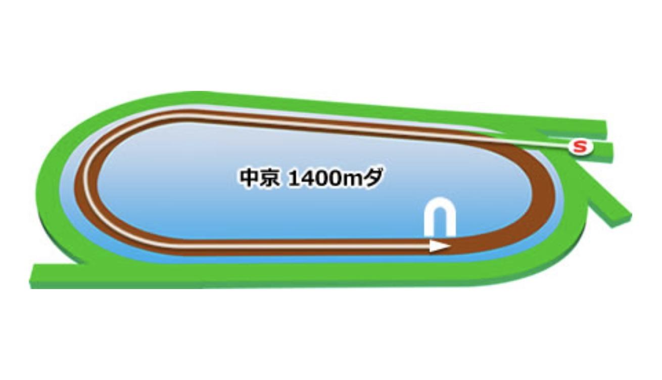 【中京】ダート1400mコースイメージ