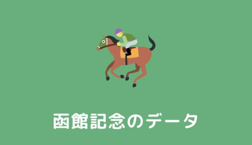 【2021年】函館記念の過去傾向データと馬券予想