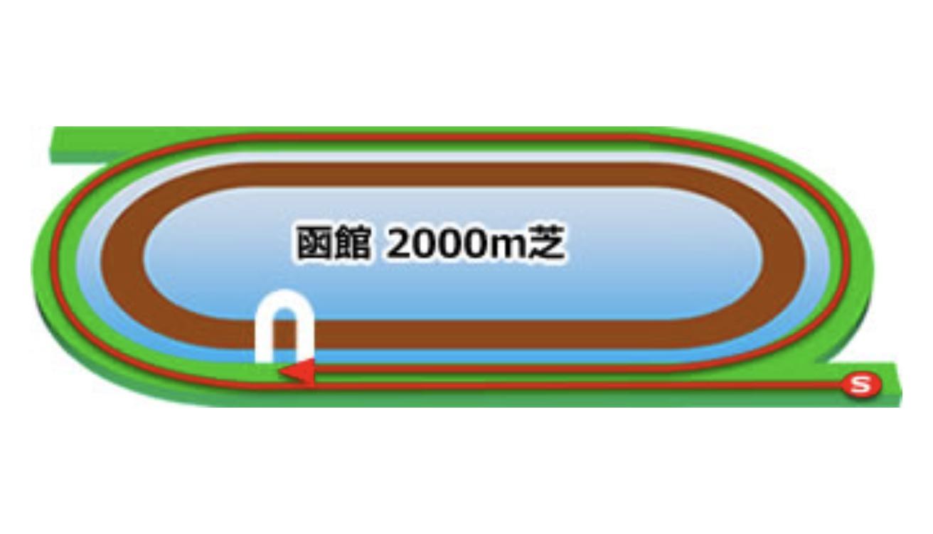 【函館】芝2000mコースイメージ