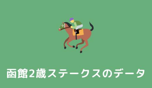 【2021年】函館2歳ステークスの過去傾向データと馬券予想