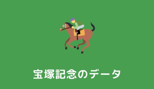 【2022年】宝塚記念の過去傾向データと馬券予想