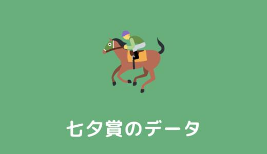 【2022年】七夕賞の過去傾向データと馬券予想
