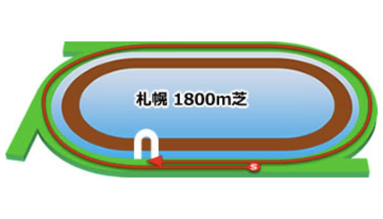 【札幌】芝1800mコースイメージ