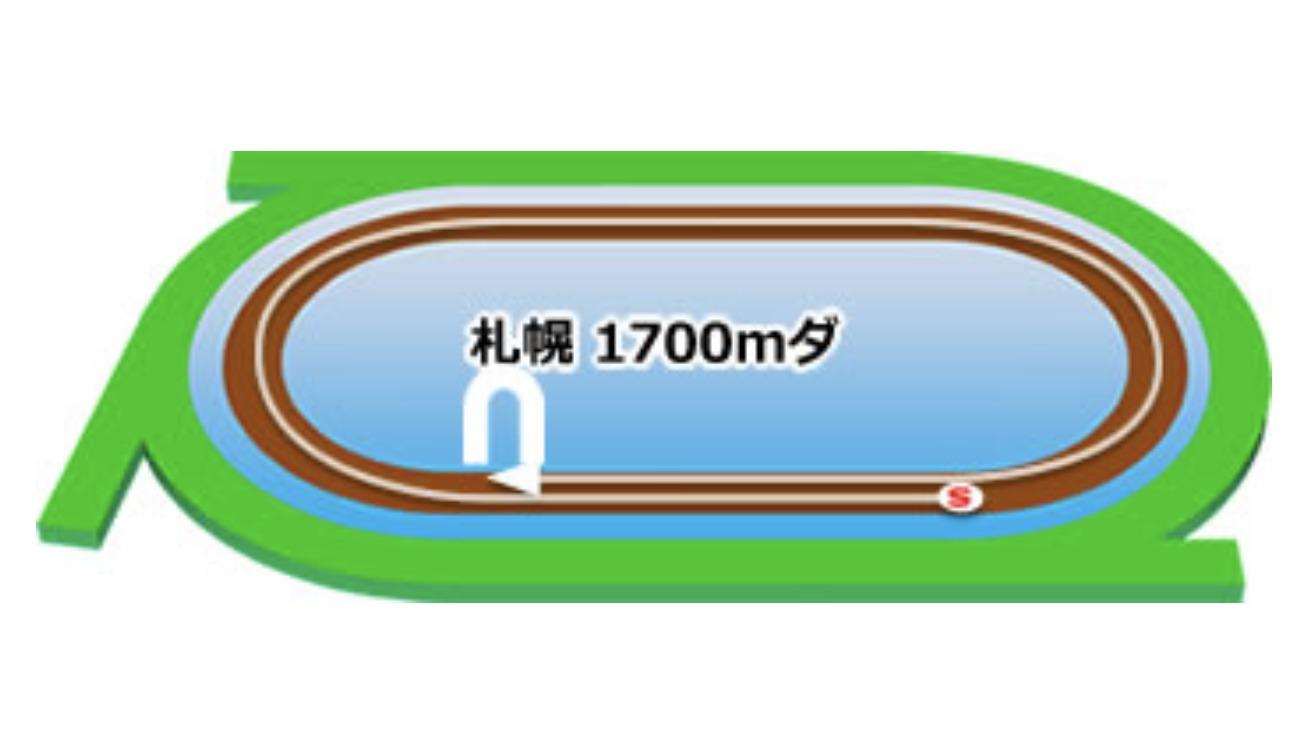【札幌】ダート1700mコースイメージ
