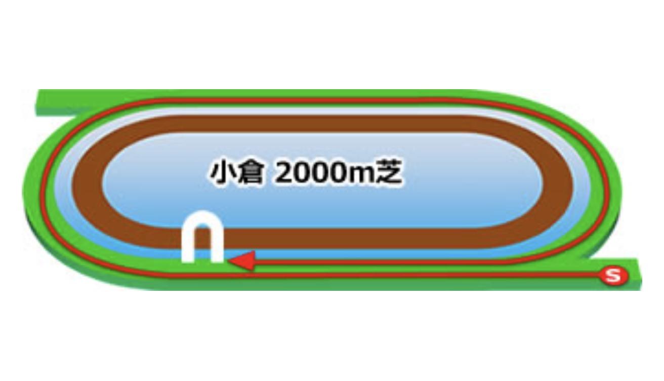 【小倉】芝2000mコースイメージ