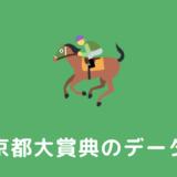 京都大賞典の馬券予想の根拠データと分析(過去10年の傾向と対策)