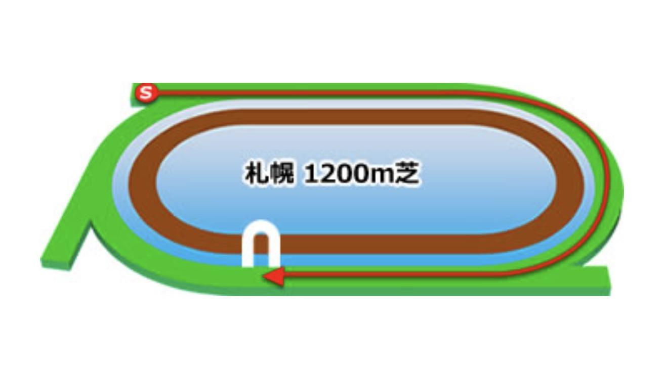 【札幌】芝1200mコースイメージ