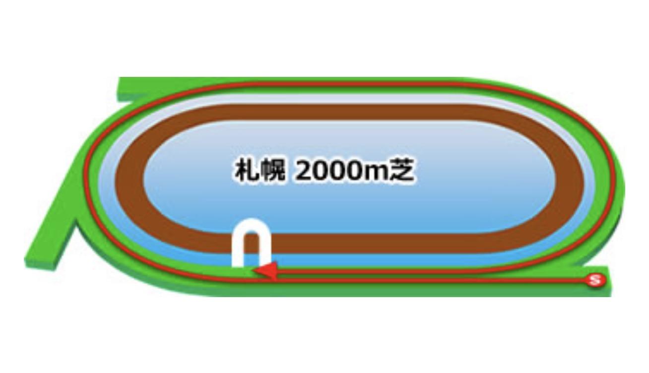 【札幌】芝2000mコースイメージ
