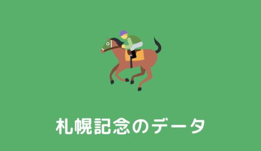 【2022年】札幌記念の過去傾向データと馬券予想