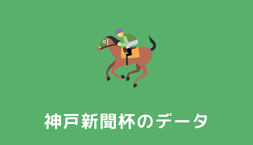 神戸新聞杯の馬券予想の根拠データと分析(過去10年の傾向と対策)