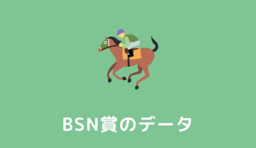 【2022年】BSN賞の過去傾向データと馬券予想