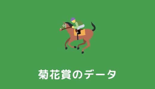 【2021年】菊花賞の過去傾向データと馬券予想