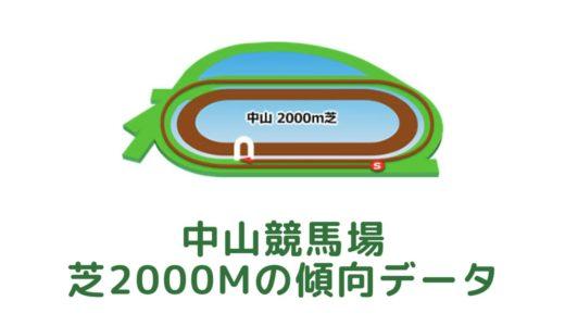中山芝2000mの傾向データと特徴[2021年版]