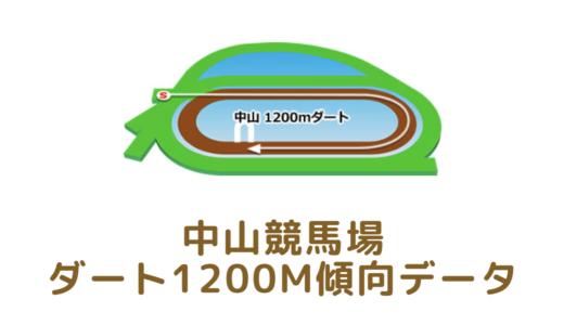 中山ダート1200mの傾向データと特徴[2021年版]