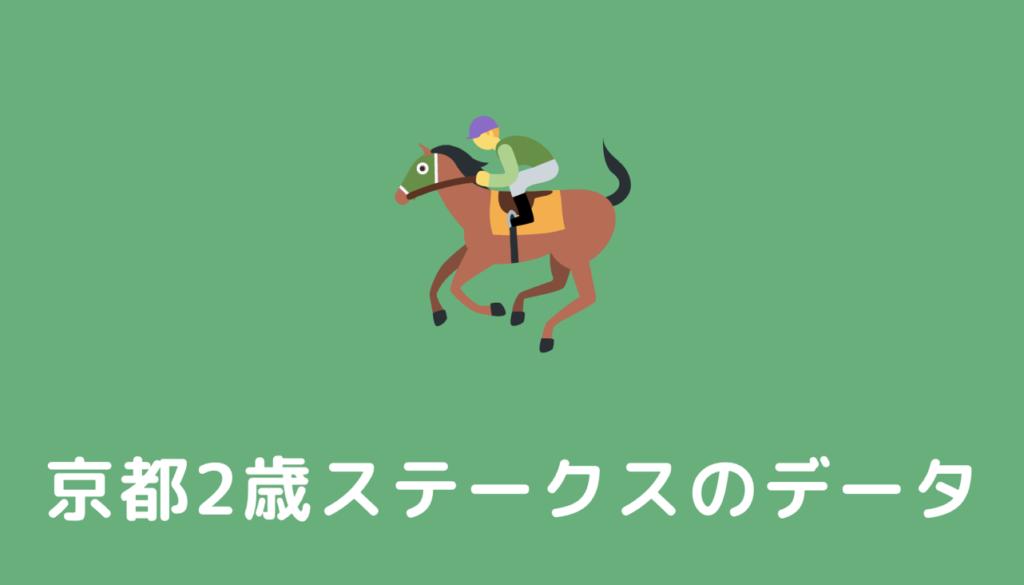 京都2歳ステークスの馬券予想の根拠データと分析(過去10年の傾向と対策)
