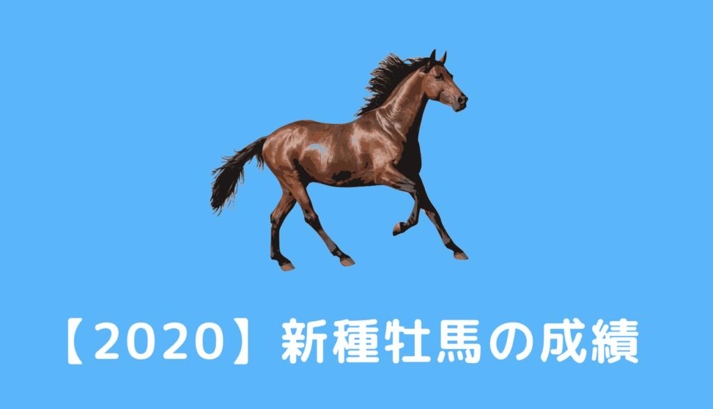 【POG2020-2021】新種牡馬の成績(勝率・連対率)