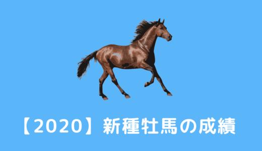 新種牡馬の成績(勝率・連対率)モーリス産駒は走らないは嘘?【POG2020-2021】
