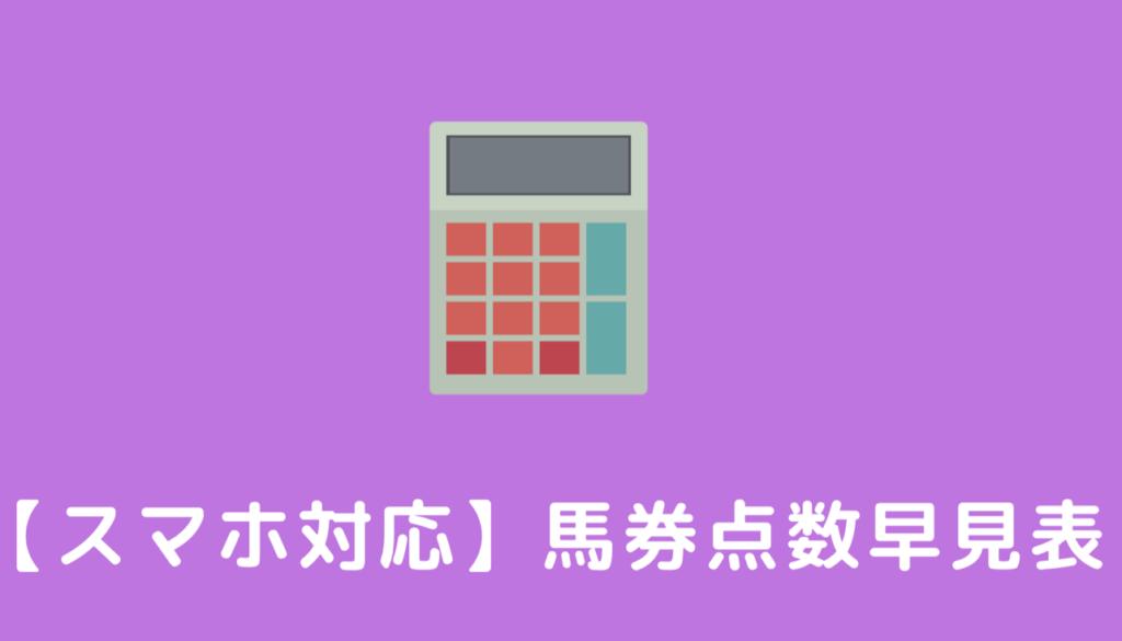【スマホ対応】馬券の組み合わせ点数・早見表
