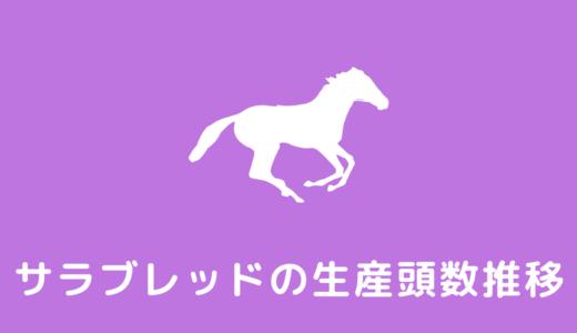 サラブレッドの生産頭数推移(世界・日本・日本の主要牧場別)