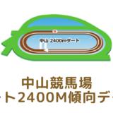 中山競馬場|ダート2400mの傾向データ(血統・枠・騎手・タイム・人気・脚質)