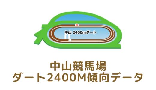 中山ダート2400mの傾向データと特徴[2021年版]