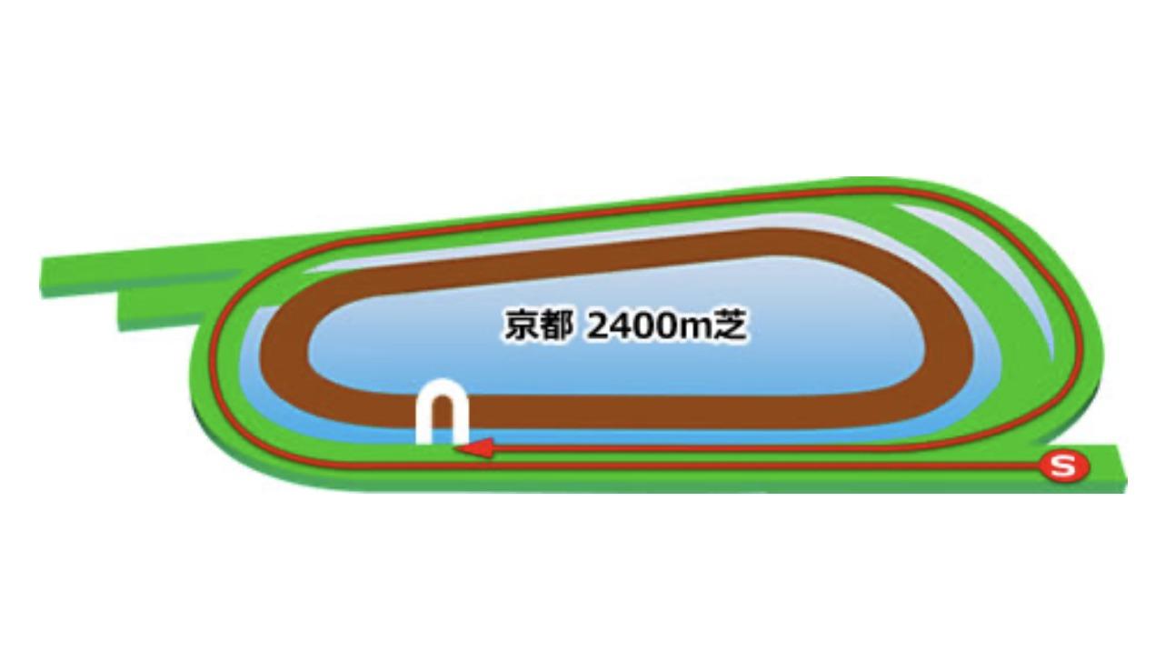 【京都】芝2400m(外)コースイメージ