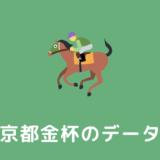 京都金杯の馬券予想の根拠データと分析(過去10年の傾向と対策)