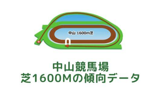 中山芝1600mの傾向データと特徴[2021年版]