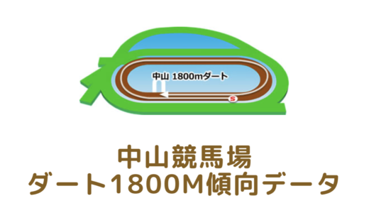 中山ダート1800mの傾向データと特徴[2021年版]