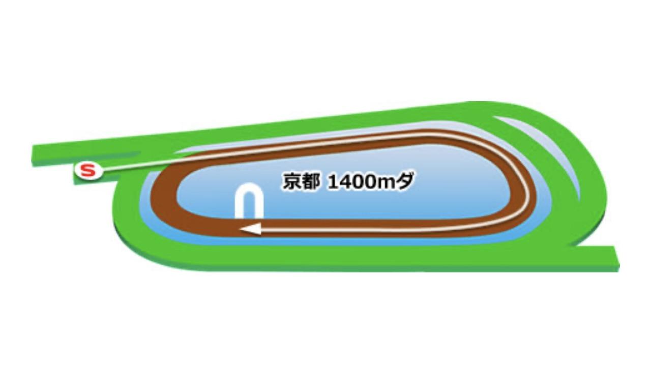 【京都】ダート1400mコースイメージ