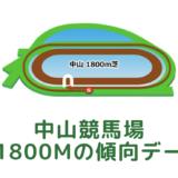 中山競馬場|芝1800mの傾向データ(血統・枠・騎手・タイム・人気・脚質)