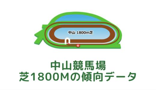中山芝1800mの傾向データと特徴[2021年版]