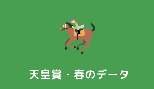 【2022年】天皇賞・春の過去傾向データと馬券予想