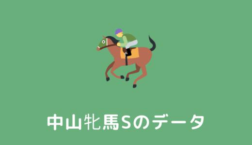 【2022年】中山牝馬ステークスの過去傾向データと馬券予想