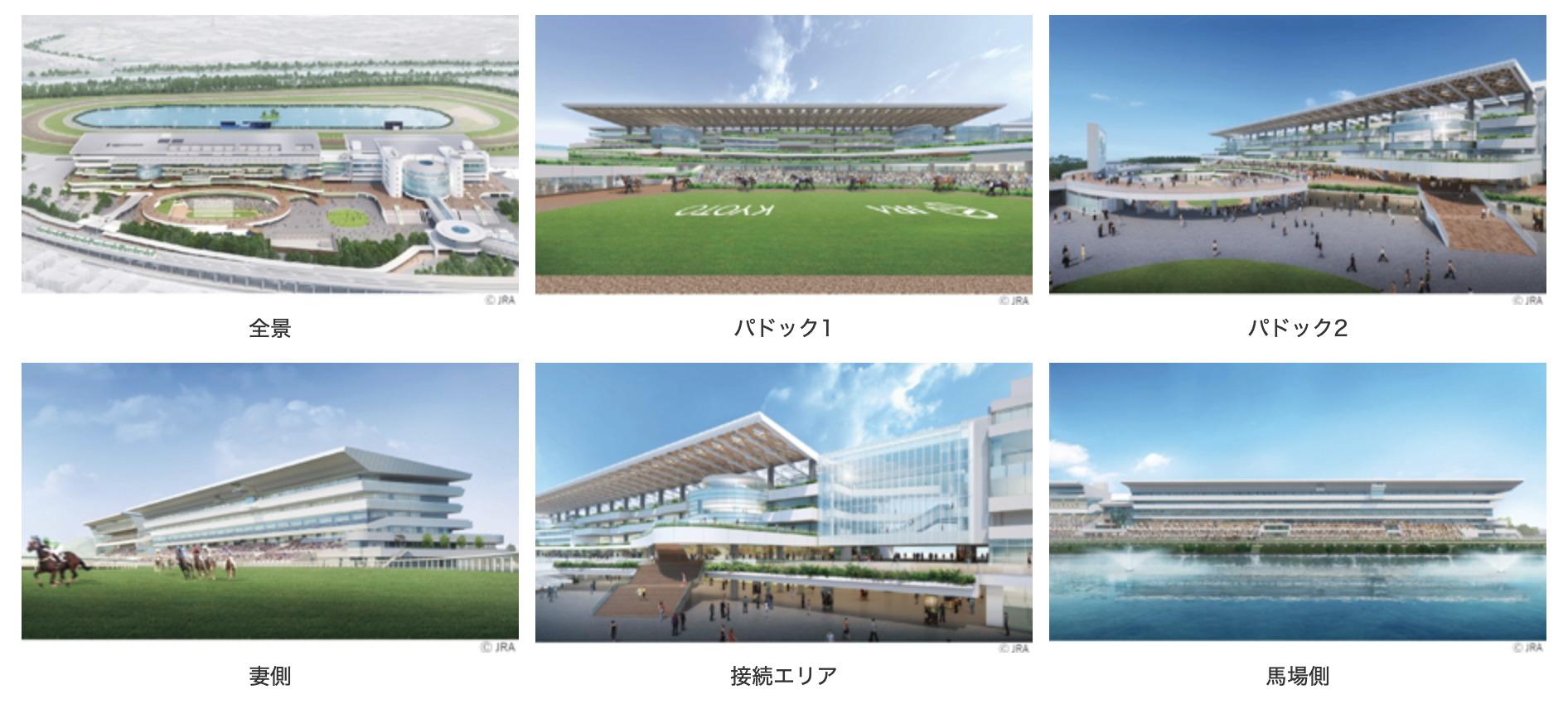 京都競馬場はいつから改修?改修日程(期間)と振替の影響について1