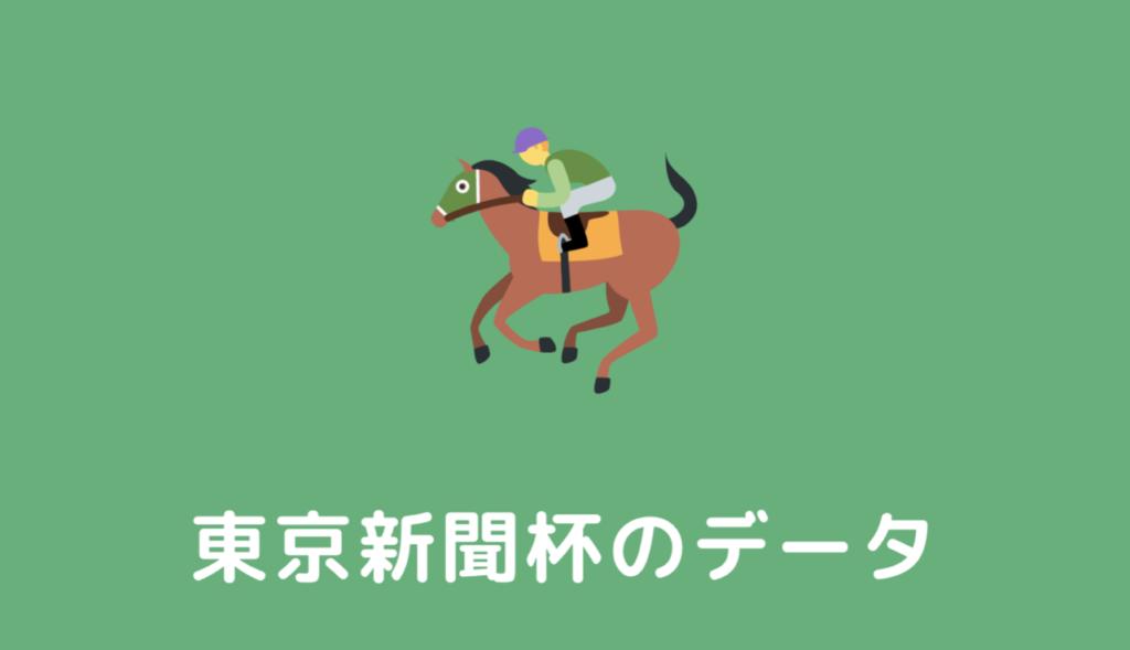 東京新聞杯の馬券予想の根拠データと分析(過去10年の傾向と対策)