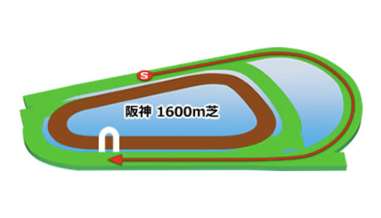 【阪神】芝1600mコースイメージ