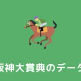 阪神大賞典の馬券予想の根拠データと分析(過去10年の傾向と対策)