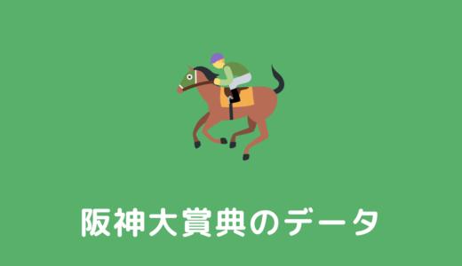 【2022年】阪神大賞典の過去傾向データと馬券予想
