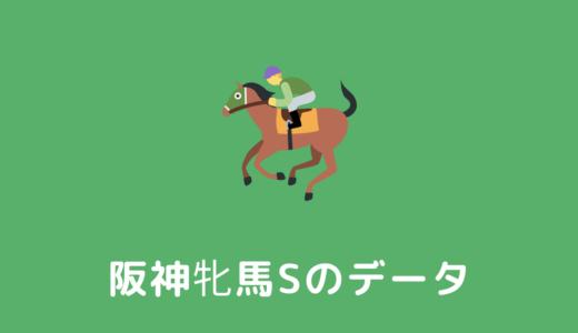 【2022年】阪神牝馬Sの過去傾向データと馬券予想