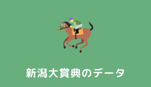 【2022年】新潟大賞典の過去傾向データと馬券予想