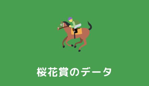 【2022年】桜花賞の過去傾向データと馬券予想