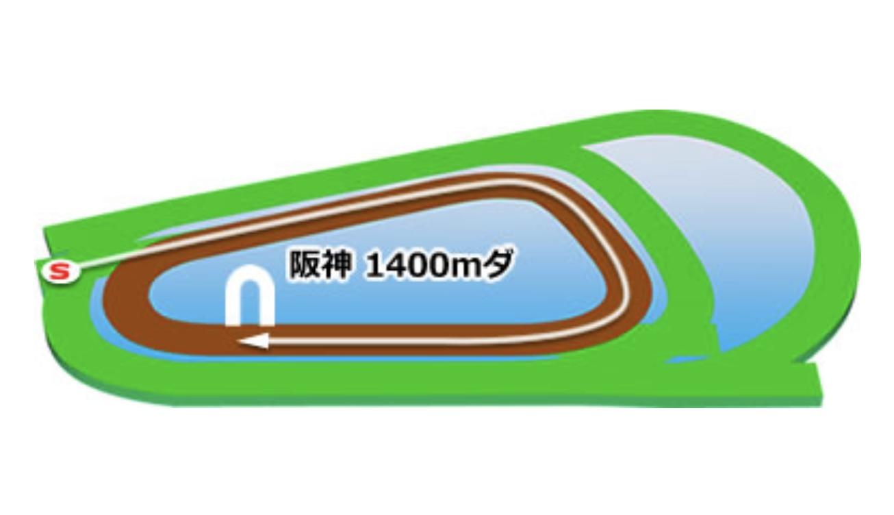 【阪神】ダート1400mコースイメージ
