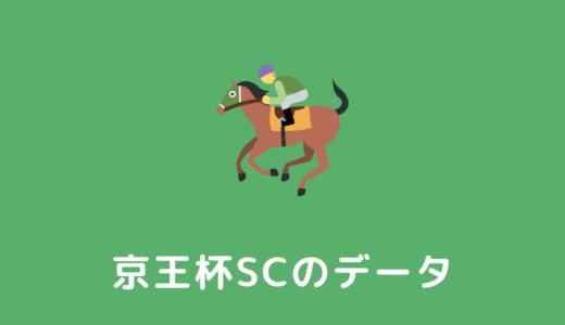 【2022年】京王杯スプリングカップの過去傾向データと馬券予想