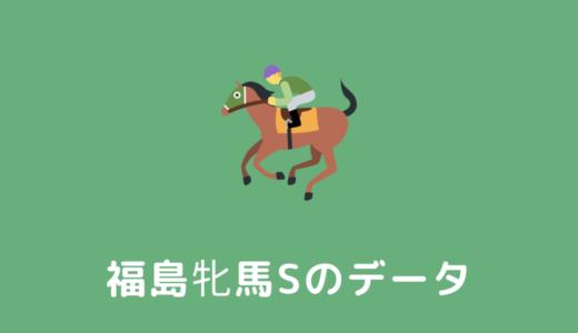 【2022年】福島牝馬Sの過去傾向データと馬券予想