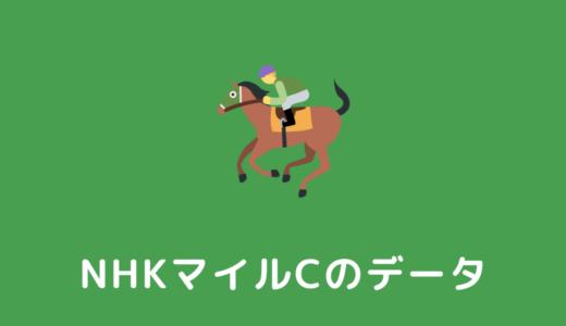 【2022年】NHKマイルカップの過去傾向データと馬券予想